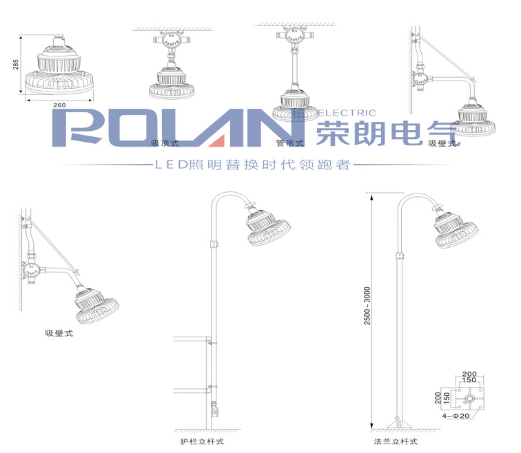 LED防爆泛光灯40W装置方法